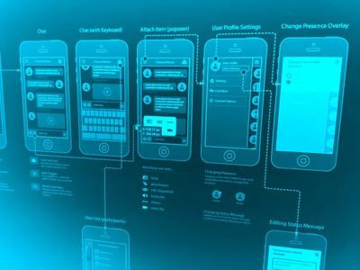 Holographic Wireframes Projection (WIP) wireframe blue osd projected iphone mobile chat ui flow diagram flowchart holographic