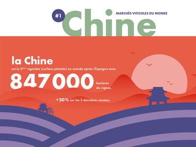 Marchés viticoles du monde • #1 • Chine