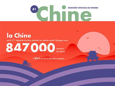 Marchés viticoles du monde • #1 • Chine vignoble chine soleil levant paysage illustration infographic landscape sunrise china vineyard