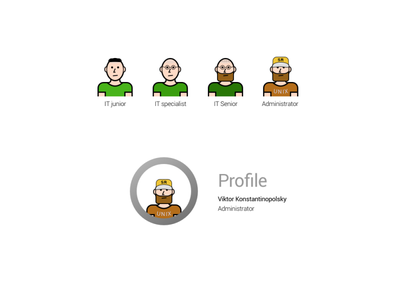IT System Avatars team illustration it avatar avatar icons
