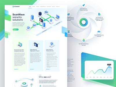 Scanwave Homapage business b2b illustration isometric homepage landing page website ui design ui ux