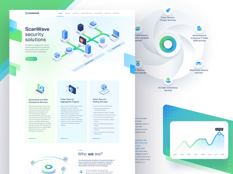 Scanwave Homapage business b2b illustration isometric homepage landing page website ui design ui ux