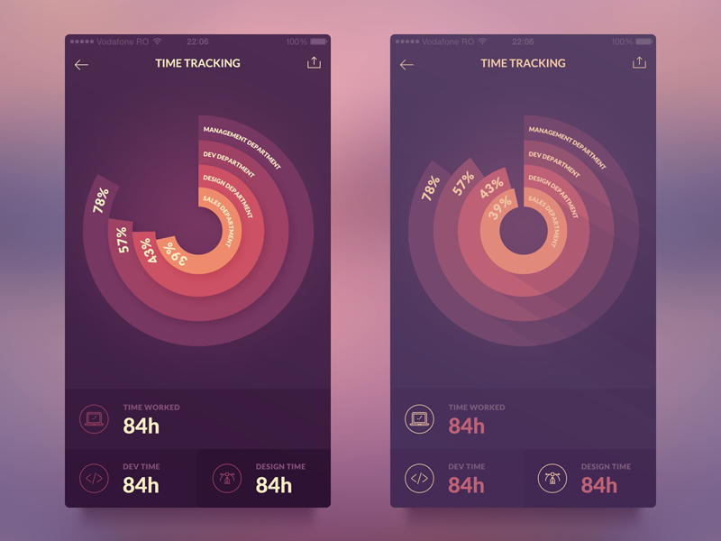 Data Visualization ios 8 ios iphone ui animation ux user interface ui design ui mobile app interaction