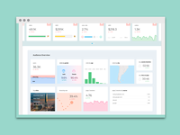 Dashboard - Marketplace @ Google Data Studio