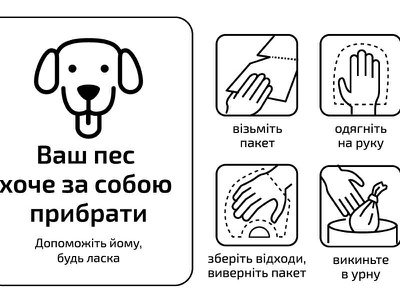 Dog Waste Station icons urban