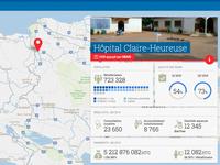Open RBF : Health facility dashboard