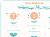 New Museum Wedding Package