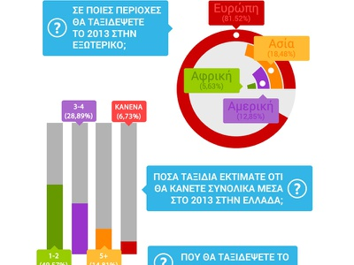 Infographic Elements infographic pie charts