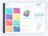 Seedme dashboard