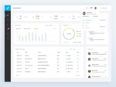 Mass Sampling App Dashboard performance sampling mass chart pie stats graph web desktop dashboard