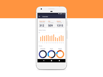 Android Analytics Chart - 018 018 ui daily dailyui chart analytics android pixel google