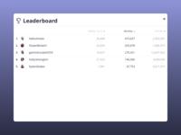 Generic Leaderboard - 019