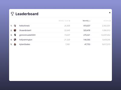 Generic Leaderboard - 019 widget ux ui rank list leaderboard 019 dailyui
