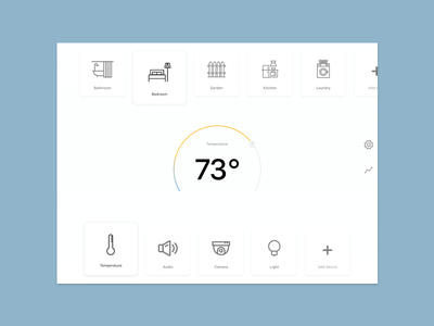 Home Monitoring - 021 ux ui smarthome iot monitoring mobile home dashboard dailyui app 021