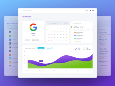 IT Recruitment Dashboard - Company