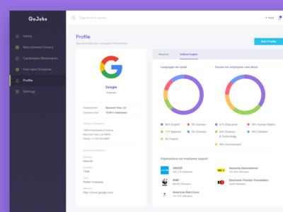 IT Recruitment Dashboard - Company - Profile