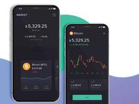 Market Dashboard App