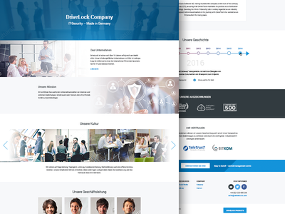 DriveLock – About Company Page gallery slider photo diagram backgroun about company