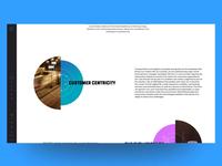 OSR Enterprises AG - website scroll