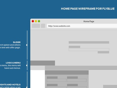 Wireframe FlyBlue Home Page wireframe flyblue homepage mockup interface ui flat travel webdesign design