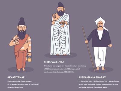 Tamil Poets
