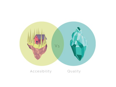 Accessibility vs Quality Infographics