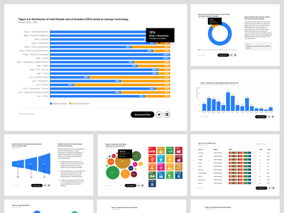 PlusImpact - Online Report equality startup bank report interaction interactive data charts interface corporate website design ui web