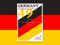 BSDS Thunderdome Challenge: World Cup