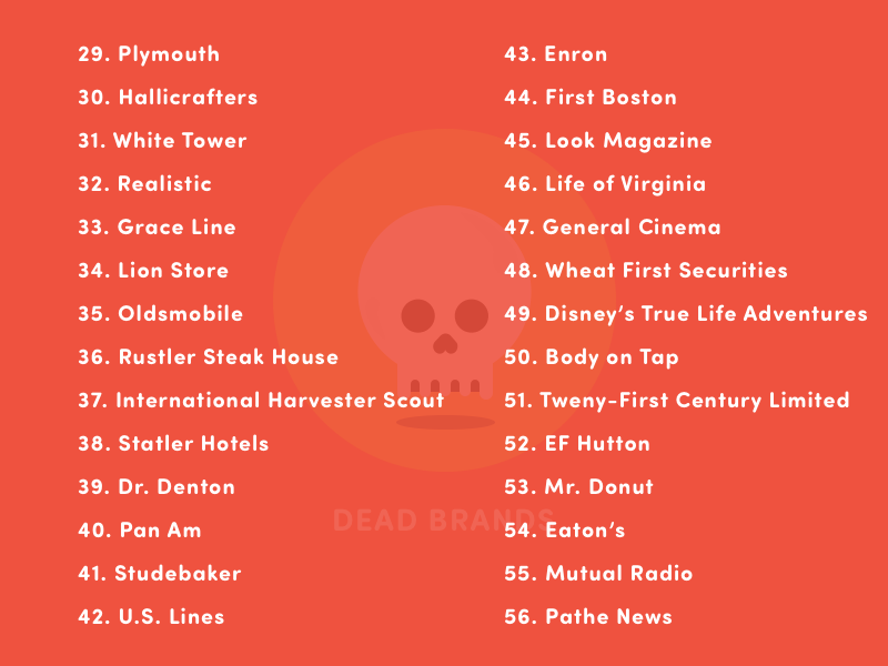 Dead brands list 2