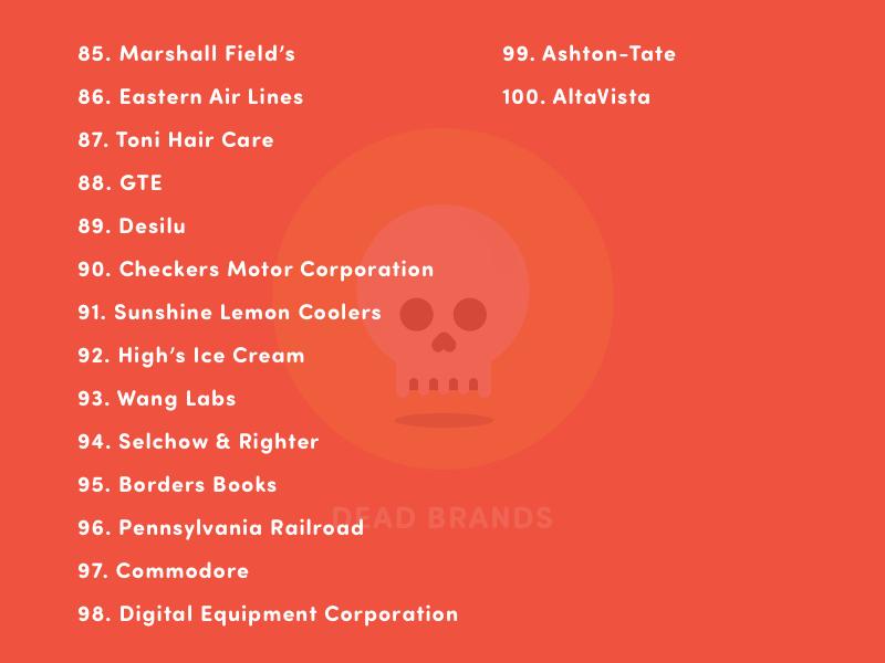 Dead brands list 4