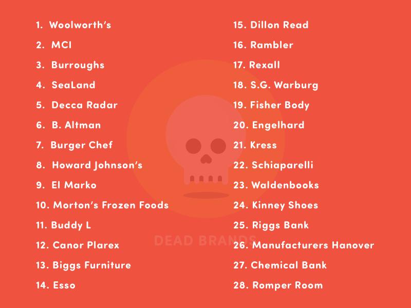 Dead brands list 1