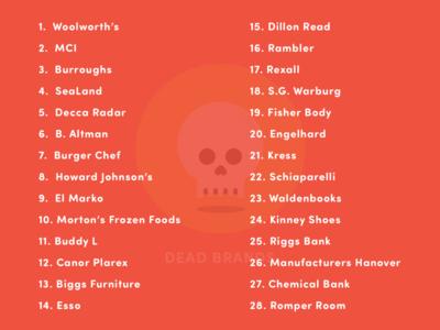 Dead Brands - List of Brands & Challenge Info