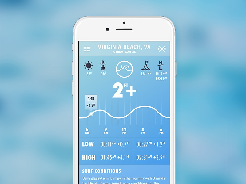 Swell Info - App Redesign by Michael Talese   Dribbble