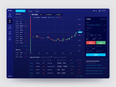 Trading Interfaces dashboard freebie free udix dark trade interfaces finance broker trading branding design blue white web ux ui