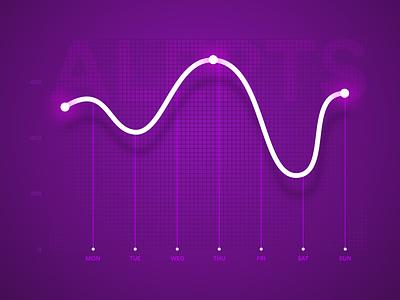 Alerts Graph trending inspiration best design bangalore ui design colorful graph glow ui graph sexy week alerts graph