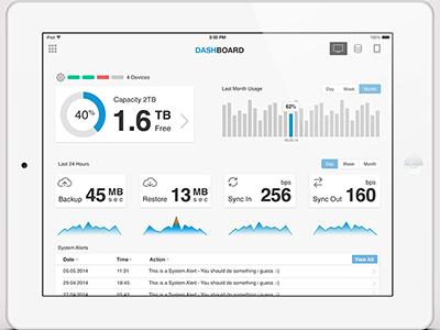 iPad Dashboard ipad statistics dashboard psd ui ux