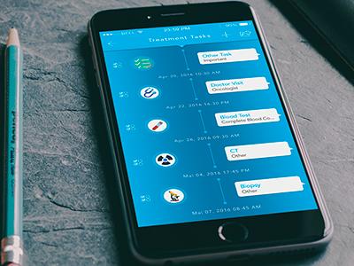 Treatment TimeLine tasks calendar icon psd iphone timeline medical