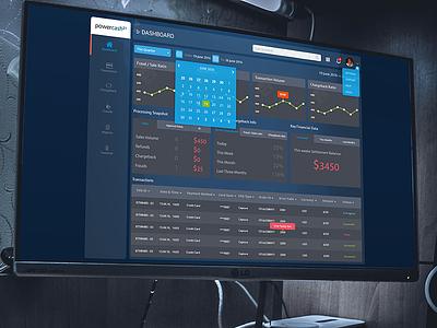 Banking Dashboard ux ui dashboard banking bank
