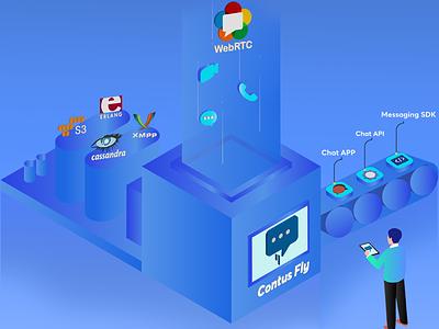 Contus Fly-WebRTC Video & Voice Chat App Featuring Image app blue isometric illustration contus chat web webrtc