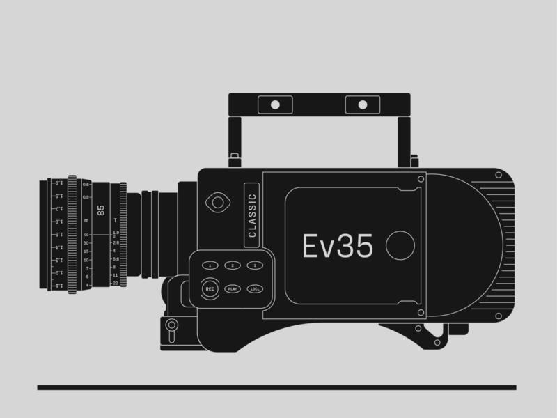 Fraktion Sans – Camera