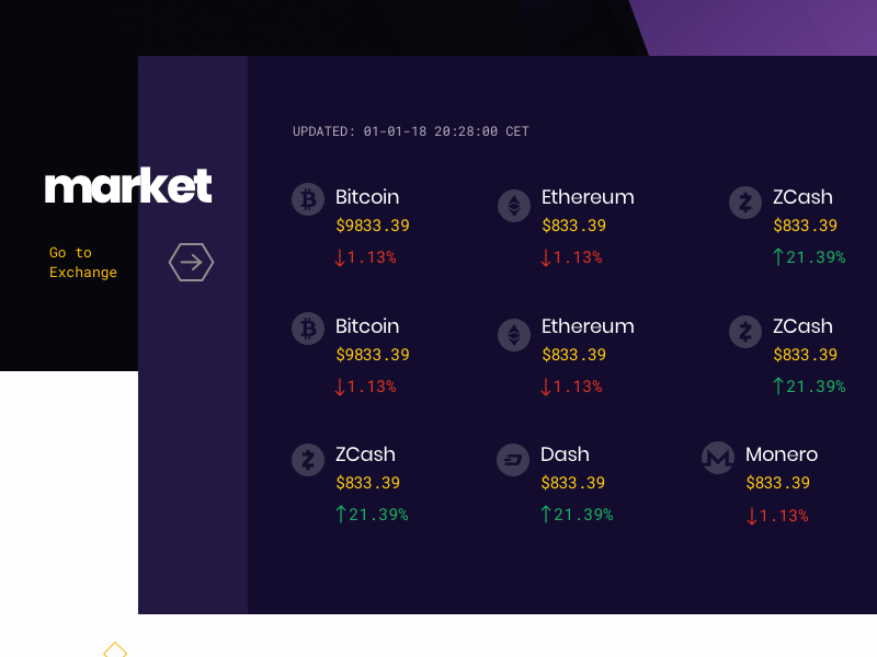 Market Ticker Cryptocurrency Exchange by Marko Prljic for
