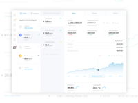 Mining Dashboard Products Overview