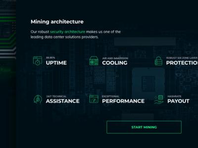 Mining Architecture hardware mining cloud mining hashrate blockchain architecture mining cryptocurrency