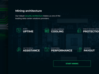Mining Architecture