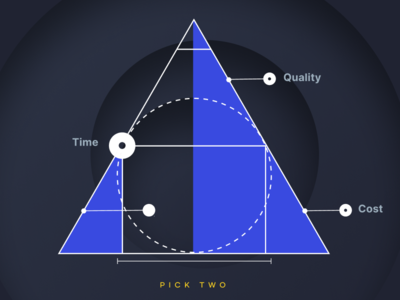 Time  Quality  Cost blue app mobile design illustration infographic