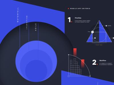 Development Methods blue app design mobile illustration infogrpahic