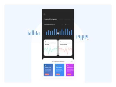 Marketing Data Visualisation