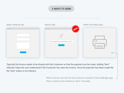 3 ways to send an Invoice invoice design user experience invoicing