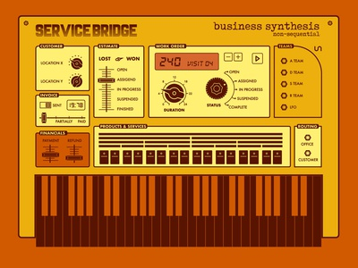 Business Synthesis - ServiceBridge
