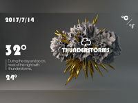 Weather forecast_thunderstorms